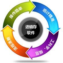 进销存管理系统-亚博体育网页版yabo亚博体育官网公司